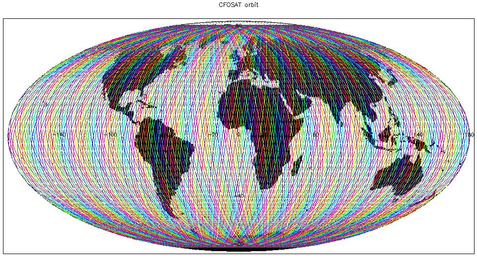 bpc_cfosat-orbite-globe.png