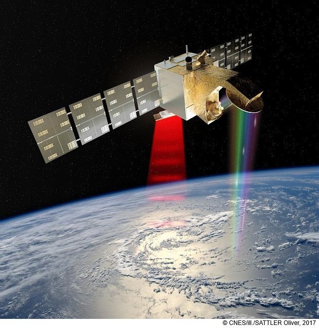 Illustration d'artiste du satellite CFOSAT