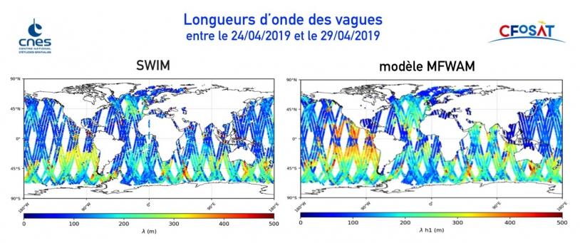 Longueurs d'onde des vagues par CFOSAT